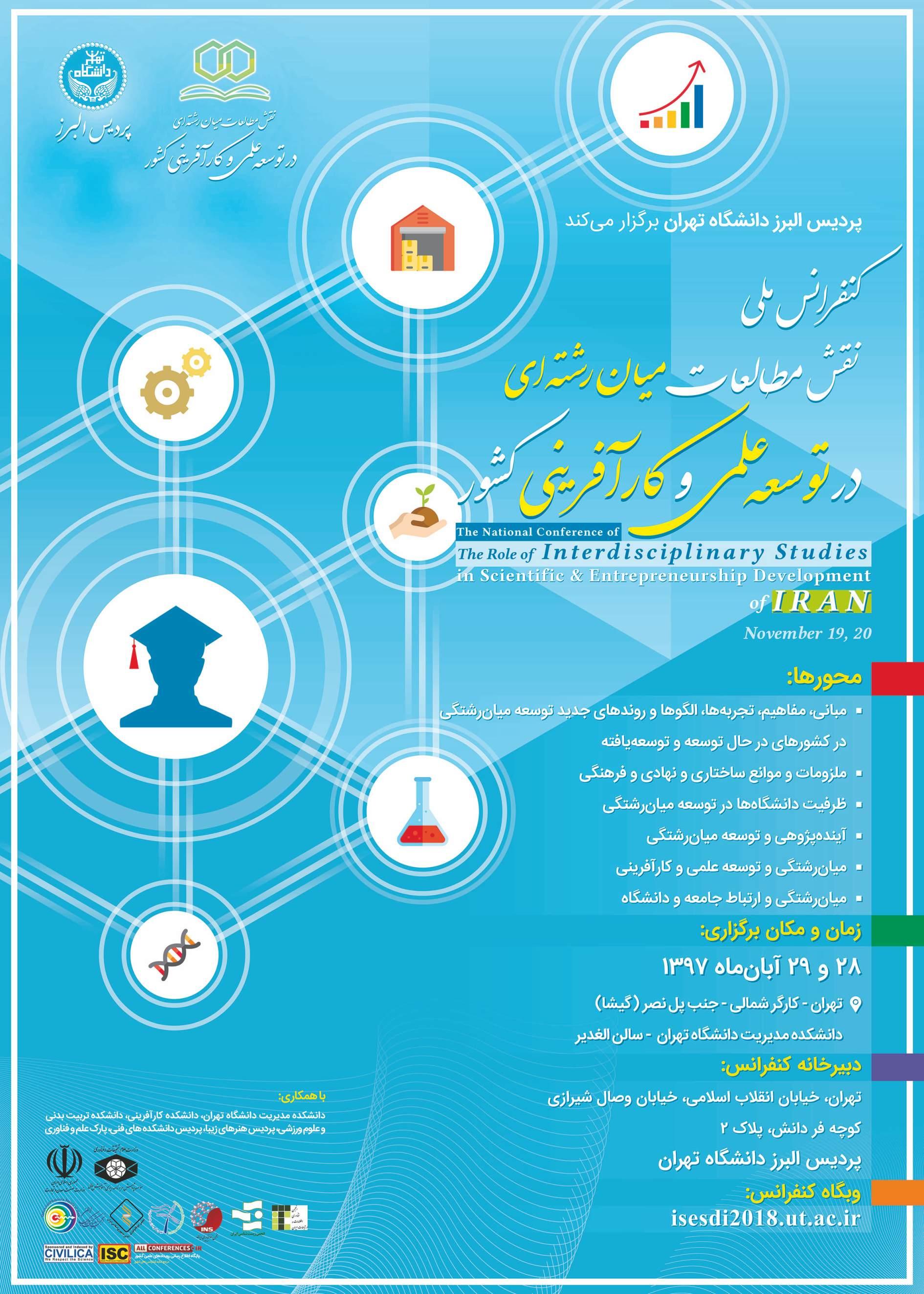 کنفرانس ملی نقش مطالعات میان رشتهای در توسعه علمی و کار آفرینی کشور
