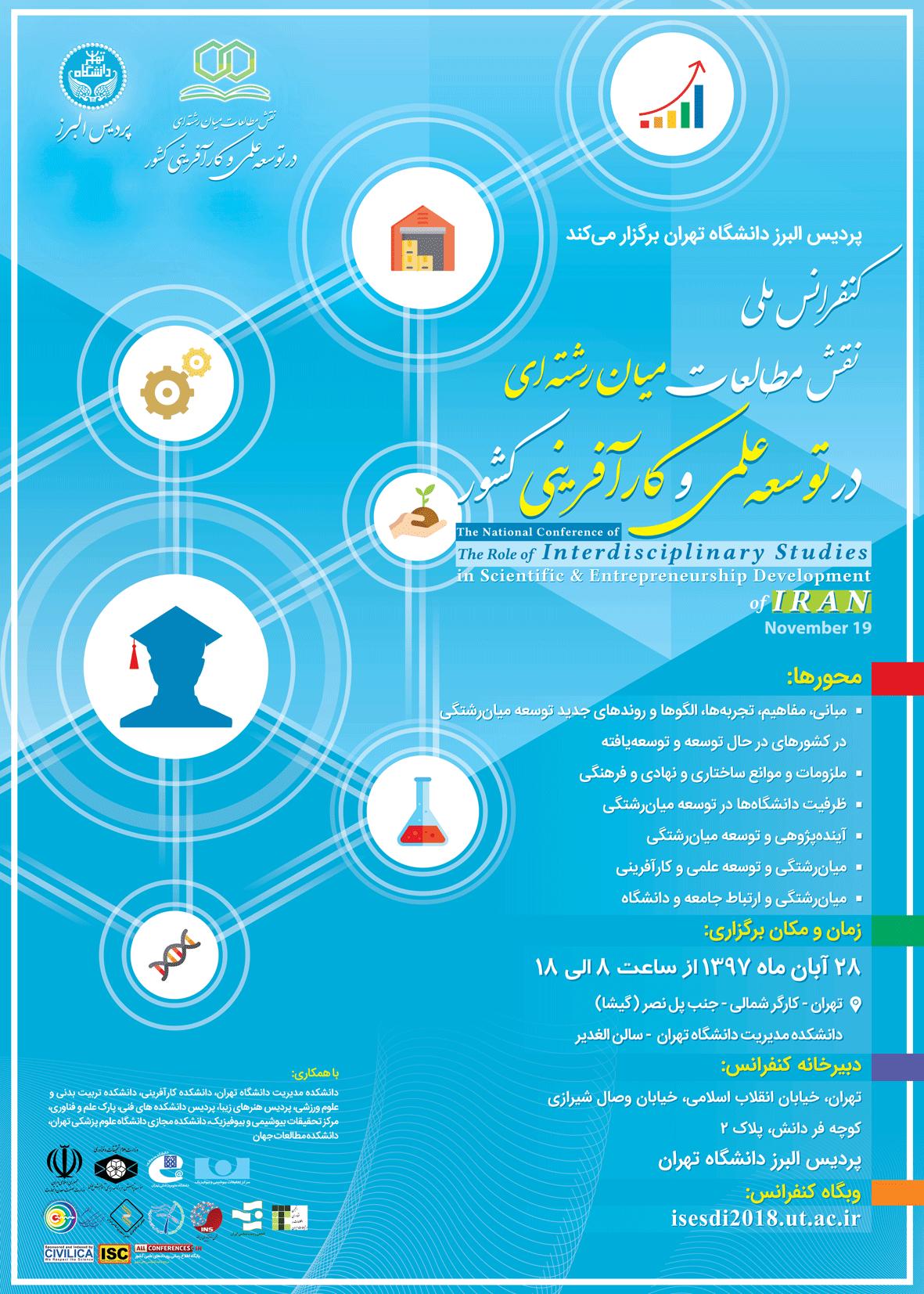 پوستر کنگره ملی نقش مطالعات میان رشتهای در توسعه کار آفرینی و علمی کشور